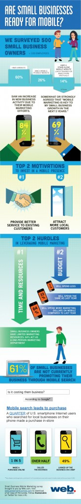 Survey-and-Infographic-Are-Small-Businesses-Ready-for-Mobile-Marketing